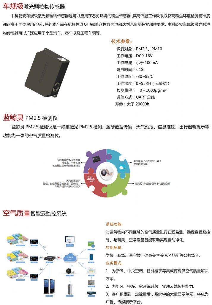 中科乾安激光颗粒物传感器-上海空气新风展 AIRVENTEC CHINA 2022.6.8-10新风系统 通风设备 空气净化