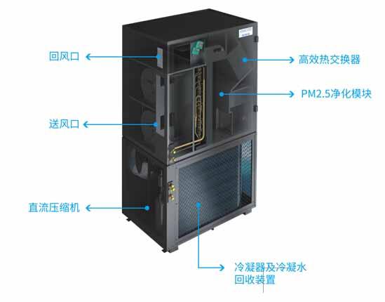 """""""云归谷""""系列产品-上海空气新风展 AIRVENTEC CHINA 2022.6.8-10新风系统 通风设备 空气净化"""