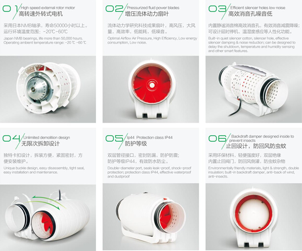 新型管道换气扇斜流增压管道风机-上海空气新风展 AIRVENTEC CHINA 2022.6.8-10新风系统 通风设备 空气净化