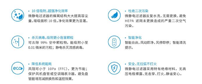 新风净化一体机-上海空气新风展 AIRVENTEC CHINA 2021.6.2-4 新风系统 通风设备 空气净化