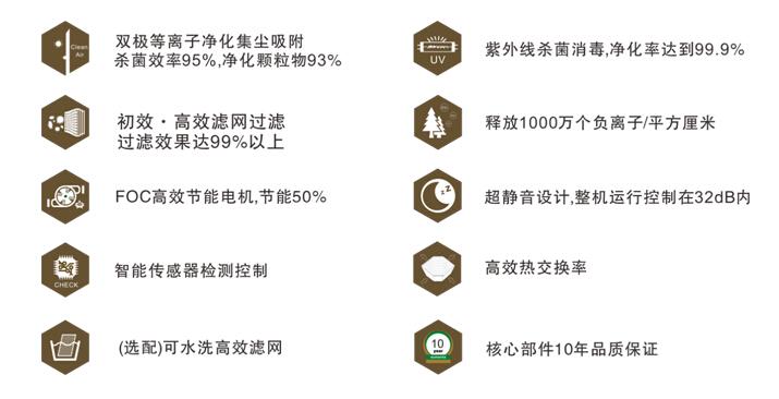 多功能净化杀菌热交换除雾霾新风-上海空气新风展 AIRVENTEC CHINA 2021.6.2-4 新风系统 通风设备 空气净化