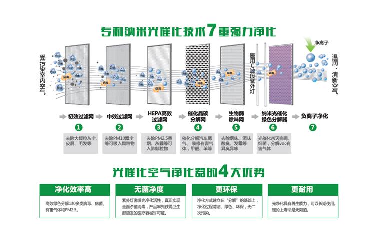 万利达空气净化器-上海空气新风展 AIRVENTEC CHINA 2021.6.2-4 新风系统 通风设备 空气净化