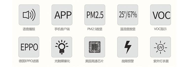ESP-等离子空气净化器-上海空气新风展 AIRVENTEC CHINA 2021.6.2-4 新风系统 通风设备 空气净化
