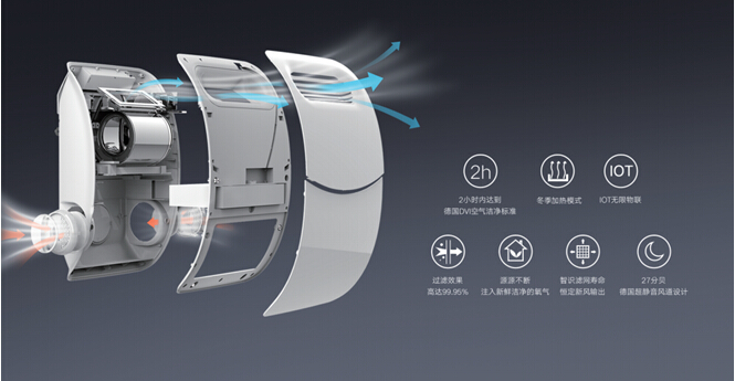 Bergluft德国帛珑新风净化器-上海空气新风展 AIRVENTEC CHINA 2021.6.2-4 新风系统 通风设备 空气净化