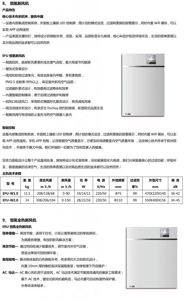 中央新风系统-上海空气新风展 AIRVENTEC CHINA 2021.6.2-4 新风系统 通风设备 空气净化