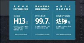海顿新风机-上海空气新风展 AIRVENTEC CHINA 2021.6.2-4 新风系统 通风设备 空气净化
