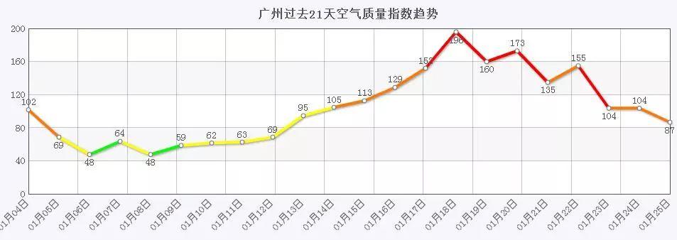 寻优品 行万里 |2018新风系统寻优之旅第一站:走进广东-上海空气新风展 AIRVENTEC CHINA 2021.6.2-4 新风系统 通风设备 空气净化