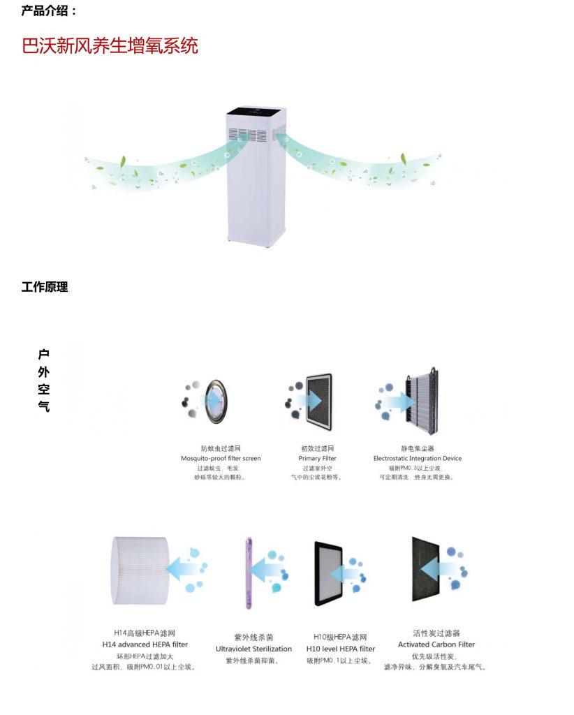 巴沃新风养生增氧系统-上海空气新风展 AIRVENTEC CHINA 2021.6.2-4 新风系统 通风设备 空气净化