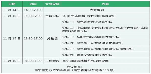 【会议信息】2018生态园博·绿色创新高峰论坛-上海空气新风展 AIRVENTEC CHINA 2021.6.2-4 新风系统 通风设备 空气净化