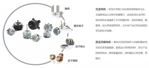 【拓力环境】聚焦拓力:行业隐形独角兽-上海空气新风展 AIRVENTEC CHINA 2021.6.2-4 新风系统 通风设备 空气净化