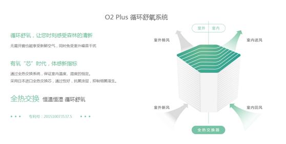 【士诺新风】帮您完美过冬,冬天也能享受有氧洁净的空气-上海空气新风展 AIRVENTEC CHINA 2021.6.2-4 新风系统 通风设备 空气净化