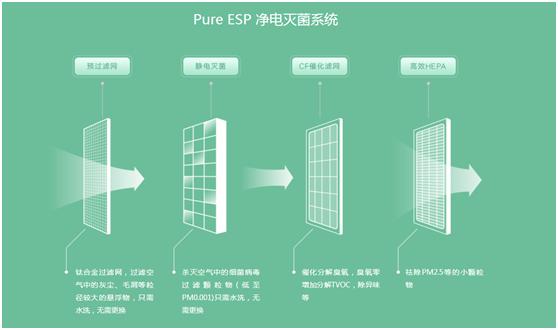 【士诺新风】家用新风系统,冬季也能享受畅快呼吸体验-上海空气新风展 AIRVENTEC CHINA 2021.6.2-4 新风系统 通风设备 空气净化