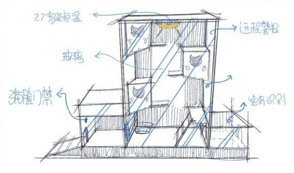 行业资讯   猫窝还能装新风系统?AI智能猫窝你一定没见过!-上海空气新风展 AIRVENTEC CHINA 2021.6.2-4 新风系统 通风设备 空气净化