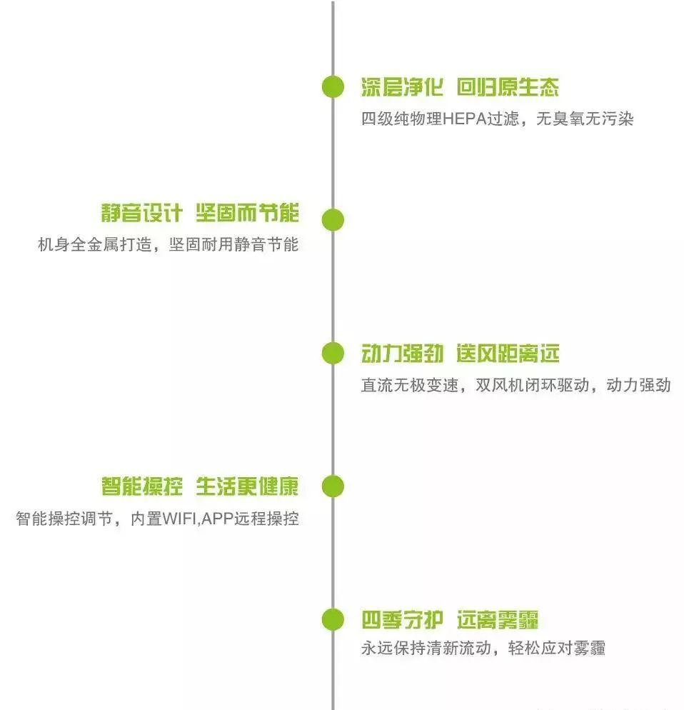"""一米空气:童""""新""""未泯,清""""风""""徐来-上海空气新风展 AIRVENTEC CHINA 2022.6.8-10新风系统 通风设备 空气净化"""