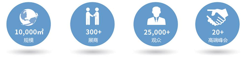 为何参展-上海空气新风展 AIRVENTEC CHINA 2021.6.2-4 新风系统 通风设备 空气净化