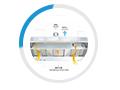 展品范围(观众中心)-上海空气新风展 AIRVENTEC CHINA 2022.6.8-10新风系统 通风设备 空气净化