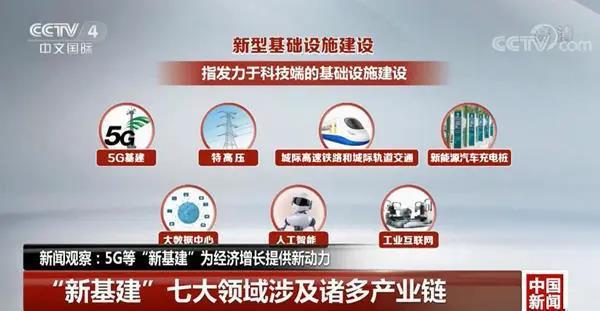 """""""新基建""""应运而生,暖通空调产业都有哪些机会?-上海空气新风展 AIRVENTEC CHINA 2022.6.8-10新风系统 通风设备 空气净化"""