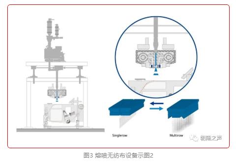 昌隆企业 | 为什么口罩如此稀缺,瓶颈原因在这里!-上海空气新风展 AIRVENTEC CHINA 2021.6.2-4 新风系统 通风设备 空气净化