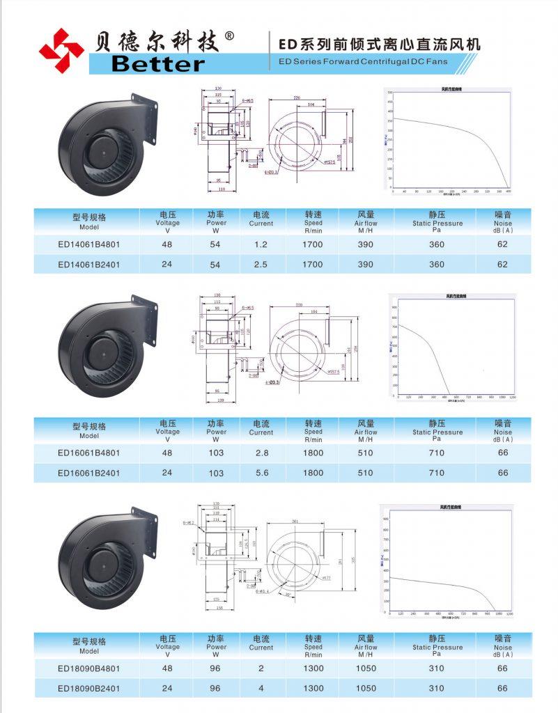 贝德尔 | 精益求精,打造更好的风机与服务!-上海空气新风展 AIRVENTEC CHINA 2022.6.8-10新风系统 通风设备 空气净化