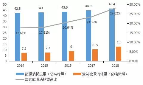 被动房为何越来越受青睐?-上海空气新风展 AIRVENTEC CHINA 2021.6.2-4 新风系统 通风设备 空气净化