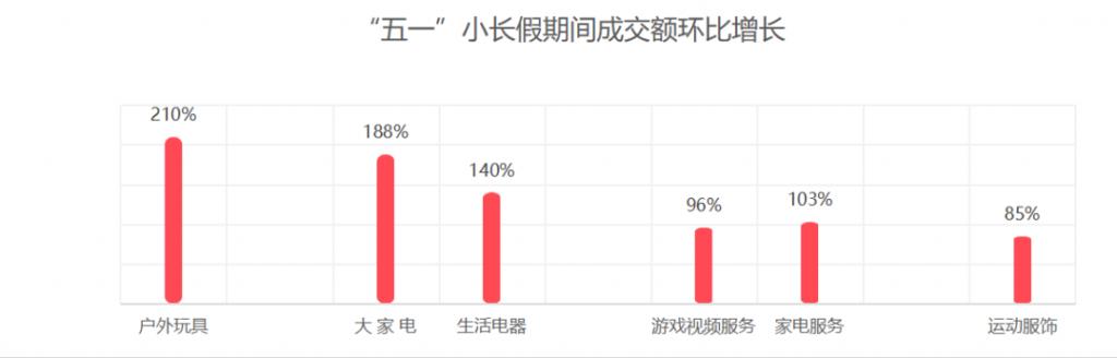 """""""五一""""家电市场回暖,健康家电掀起消费新浪潮-上海空气新风展 AIRVENTEC CHINA 2021.6.2-4 新风系统 通风设备 空气净化"""