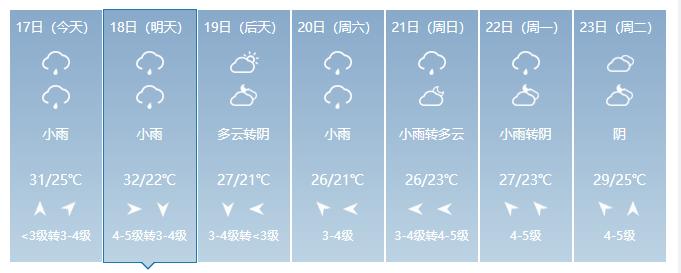 全国步入梅雨季,如何使用除湿机?-上海空气新风展 AIRVENTEC CHINA 2022.6.8-10新风系统 通风设备 空气净化