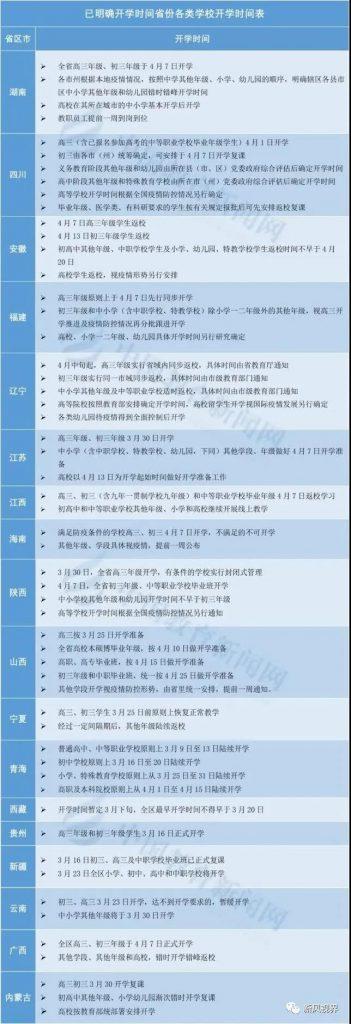 新风系统如何助力学校做好疫情的防控工作-上海空气新风展 AIRVENTEC CHINA 2021.6.2-4 新风系统 通风设备 空气净化