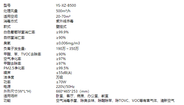 贵州全世通 | 高能离子空气消毒,展现净化实力!-上海空气新风展 AIRVENTEC CHINA 2022.6.8-10新风系统 通风设备 空气净化
