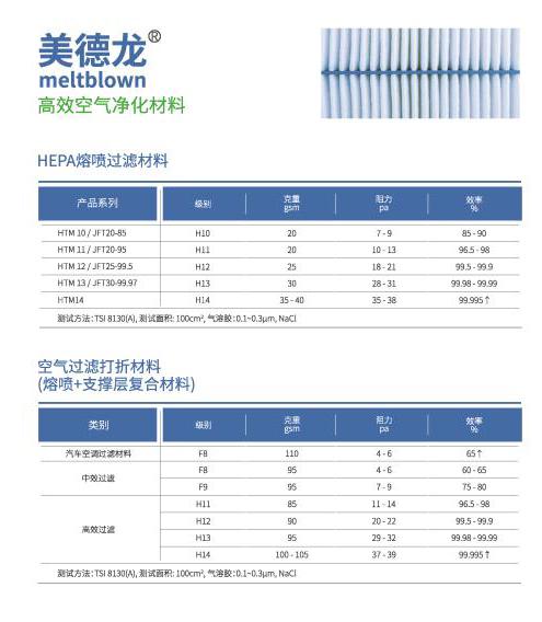 东营俊富,高技术非织造材料专家!-上海空气新风展 AIRVENTEC CHINA 2021.6.2-4 新风系统 通风设备 空气净化