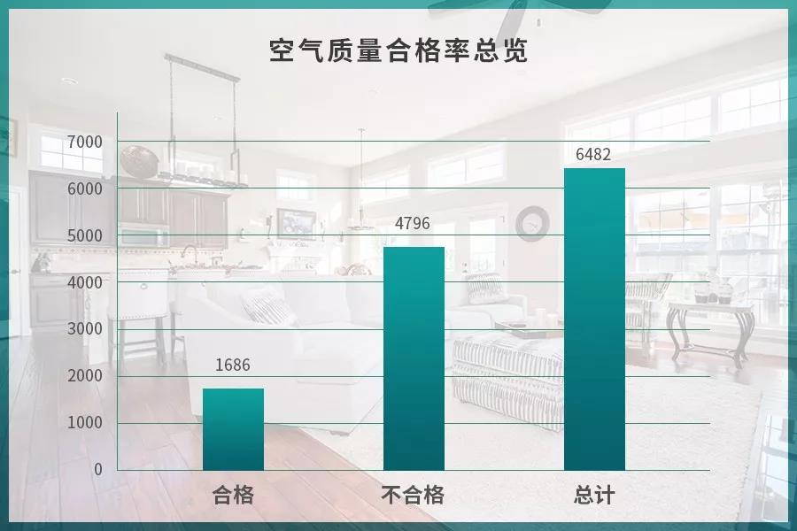 新房装修多久后能安全入住?-上海空气新风展 AIRVENTEC CHINA 2022.6.8-10新风系统 通风设备 空气净化
