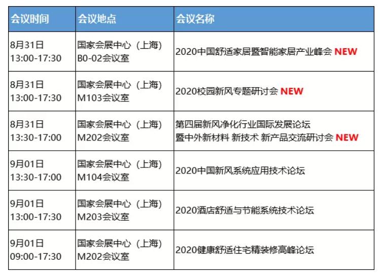 强势突围!2020上海国际空气新风展开幕在即!-上海空气新风展 AIRVENTEC CHINA 2022.6.8-10新风系统 通风设备 空气净化