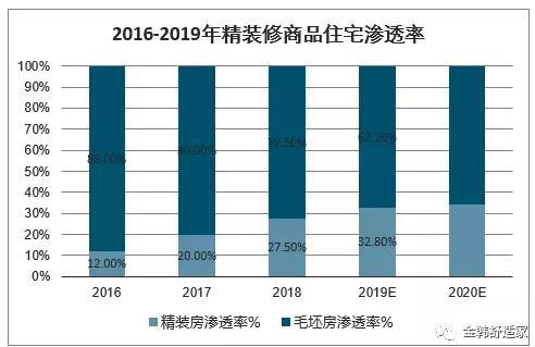 疫情悄然改变居住需求,新风系统成健康住宅系统要件-上海空气新风展 AIRVENTEC CHINA 2022.6.8-10新风系统 通风设备 空气净化