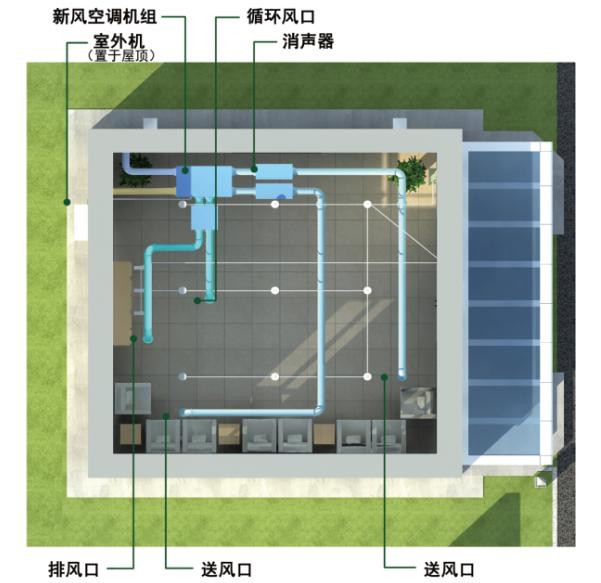 国内首批一类高层超低能耗建筑建成交付!-上海空气新风展 AIRVENTEC CHINA 2022.6.8-10新风系统 通风设备 空气净化